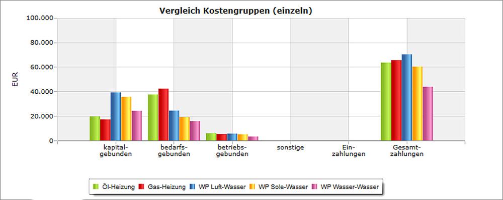 SOLAR-COMPUTER GmbH - Energiebericht 2.0 für 18599-Projekte (Feb. 16)